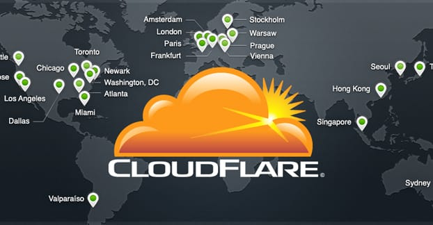 Cloudflare And SEO